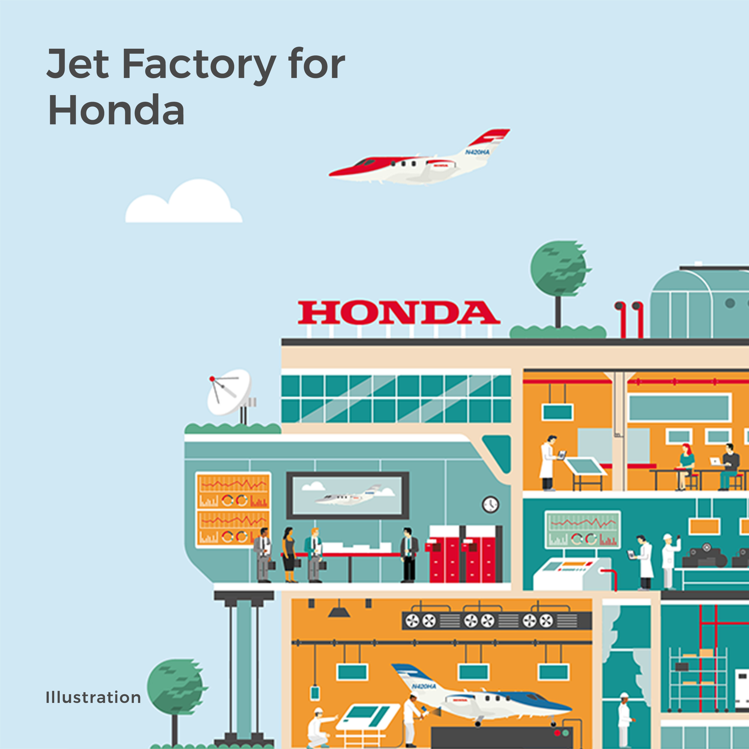 Jet Factory for Honda